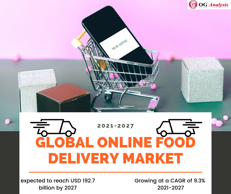 GLOBAL ONLINE FOOD DELIVERY MARKET SIZE OUTLOOK GROWTH OPPORTUNITIES