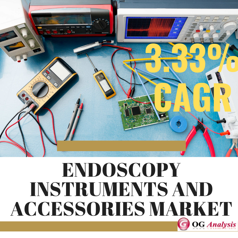 2019 Endoscopy Instruments and Accessories Market growth, size, drivers, regional & competitive analysis