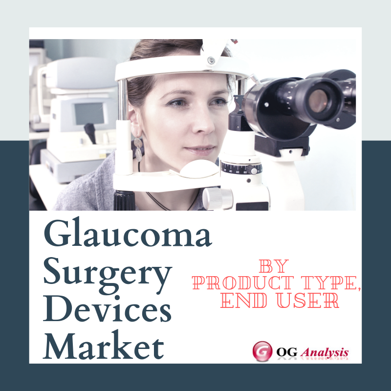 2019 Glaucoma Surgery Devices Market value, size, drivers and segment analysis