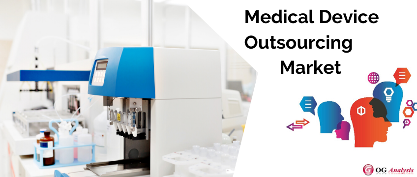 Medical Device Outsourcing Market size is emerging rapidly with 10.18% CAGR through 2026