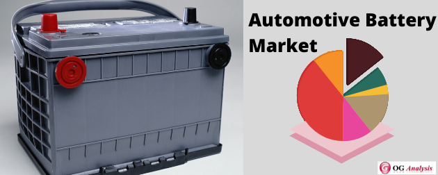 Automotive Battery Market size reflects positive market growth with a CAGR of 6.98%