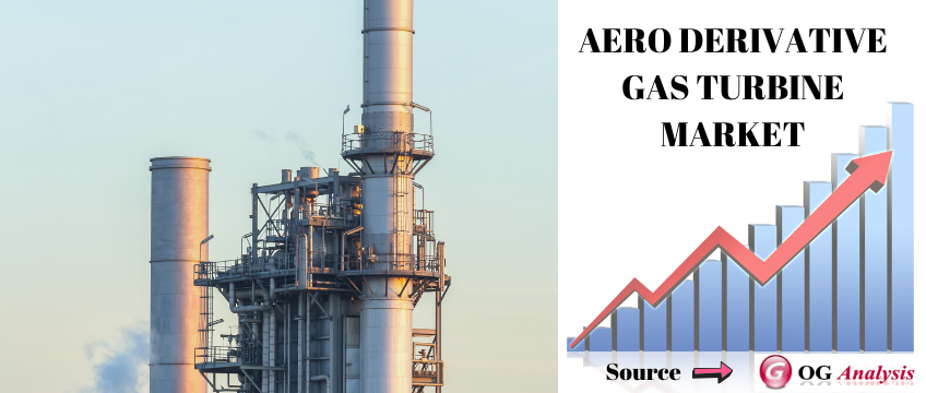 Aero Derivative Gas Turbine Market is set to growth with a CAGR of 2.01% through 2026