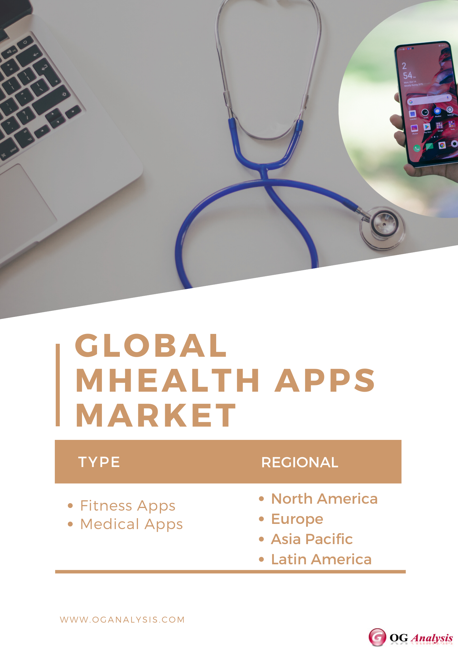 GLOBAL MHEALTH MARKET SIZE OUTLOOK GROWTH OPPORTUNITIES