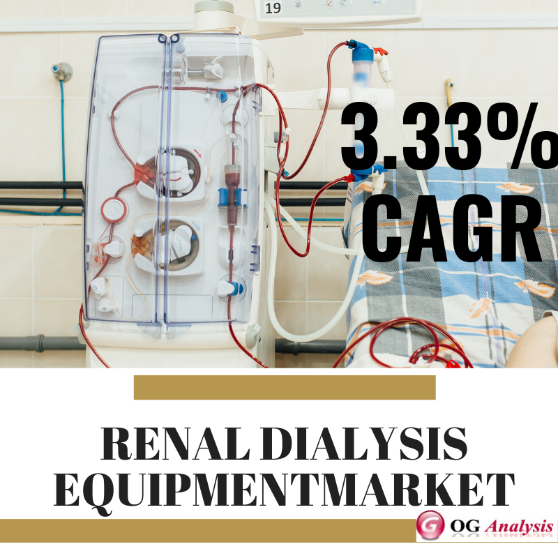 Renal Dialysis Equipment Market is projecting growth at a rate of 5.12% over the forecast period