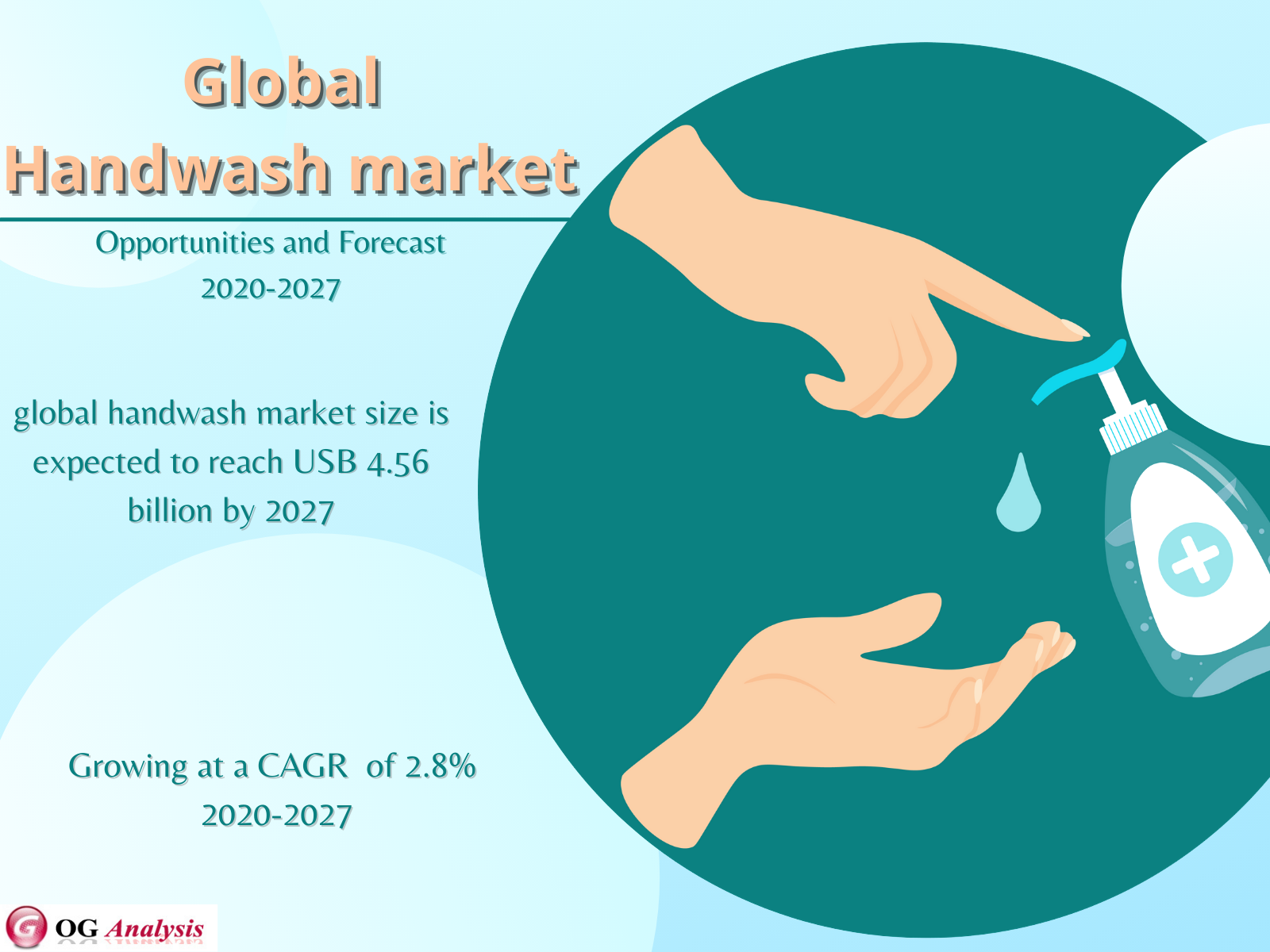 GLOBAL HAND WASH MARKET SIZE OUTLOOK GROWTH OPPORTUNITIES