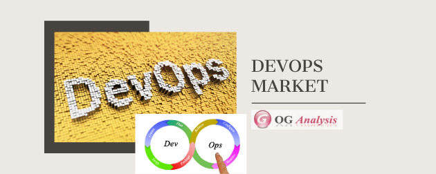 DevOps Market value projects with high CAGR of 24.65% through the forecast period